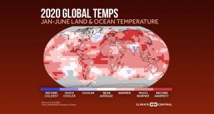 2020 was Tied for the Hottest Year Ever Recorded
